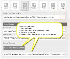 Share menu showing embed code for Table of Contents